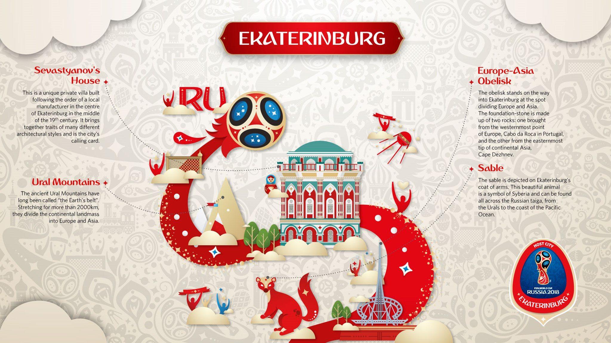 Ekaterinburg (FIFA 2018)
