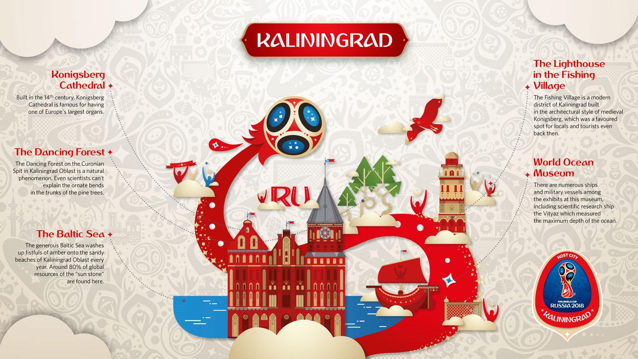 Kaliningrad (FIFA 2018)