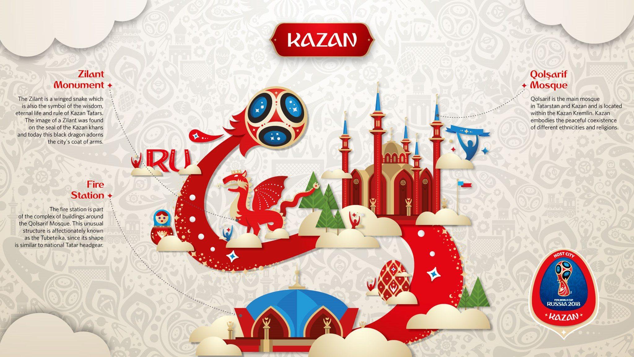 Kazan (FIFA 2018)