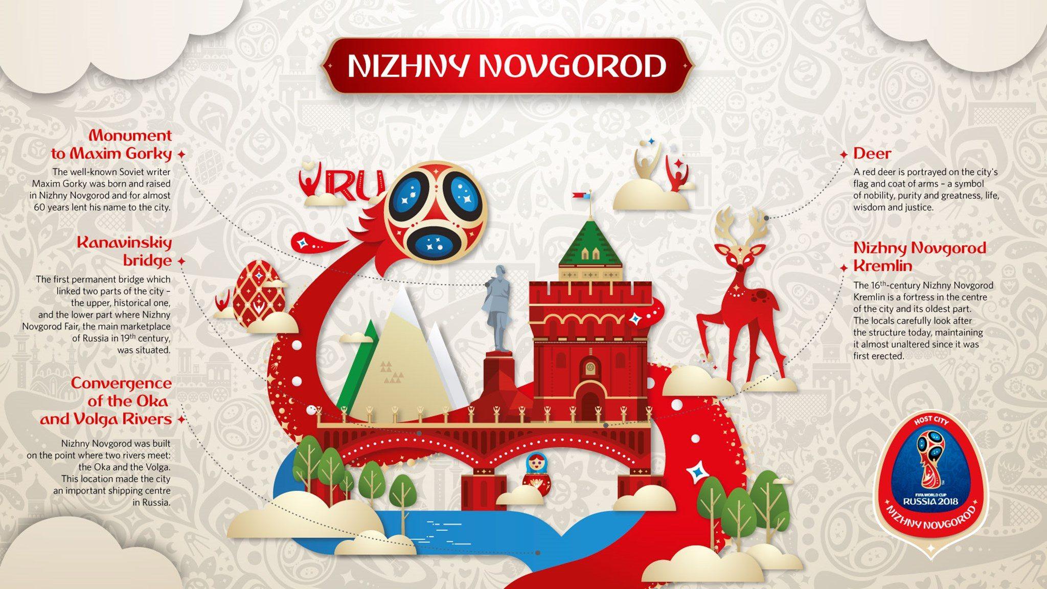 Nizhniy Novgorod (FIFA 2018)