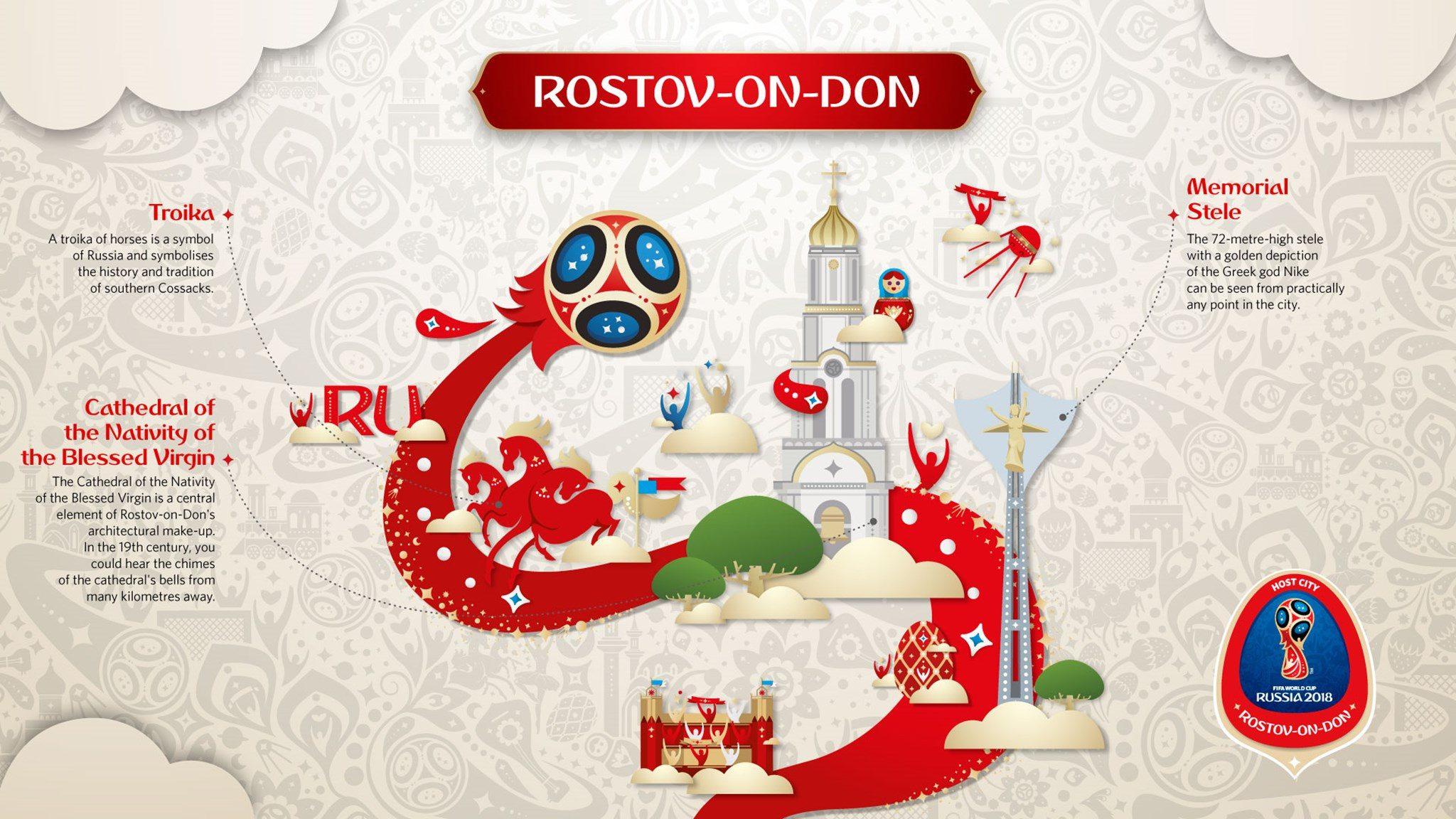 Rostov (FIFA 2018)