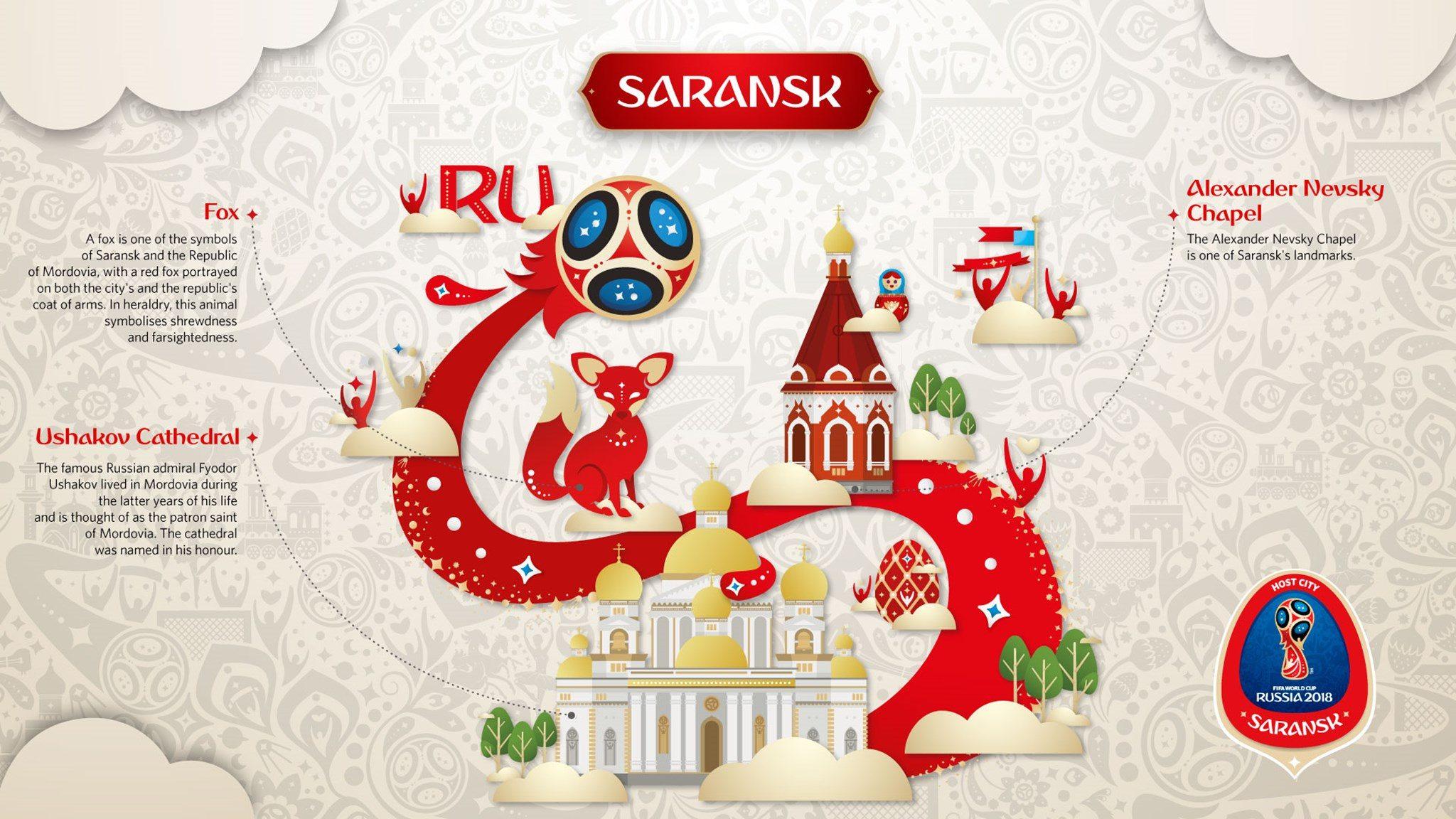 Saransk (FIFA 2018)