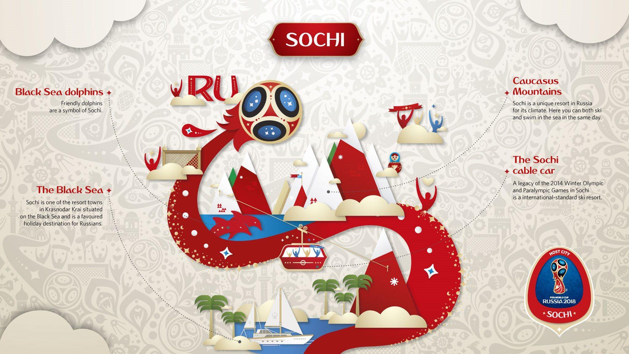 Sochi (FIFA 2018)