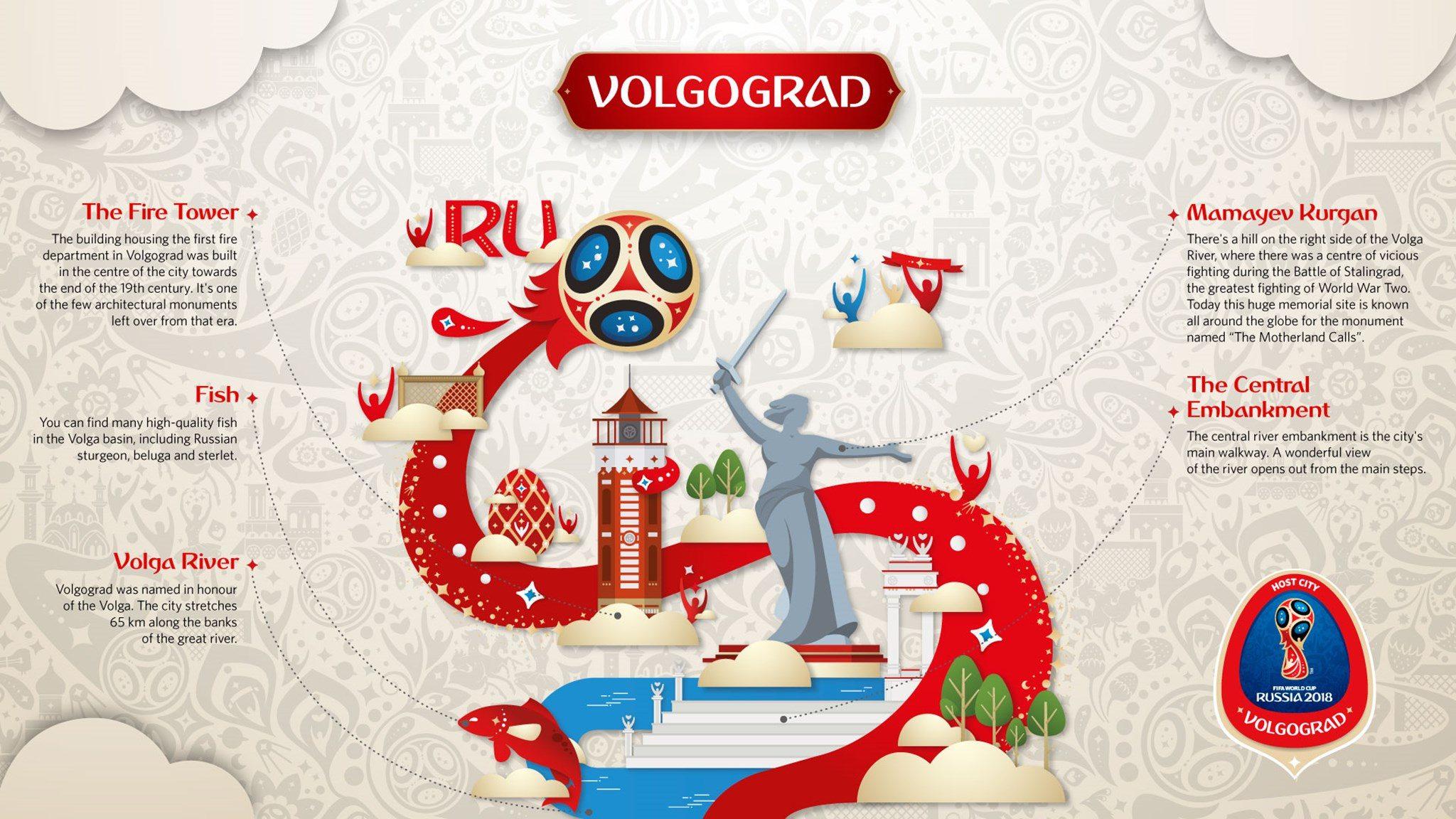 Volgograd (FIFA 2018)