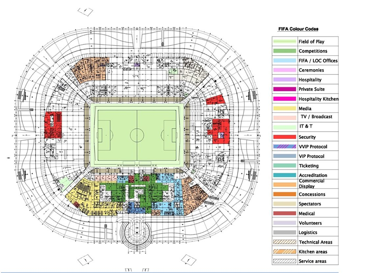Rostov Arena - Navigation