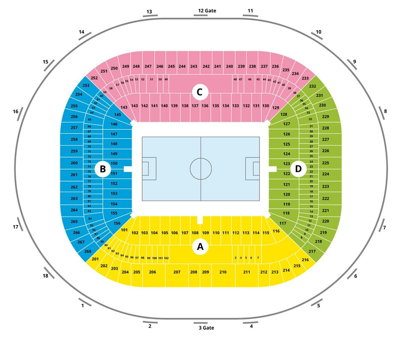 Stadium Luzhniki - Navigation