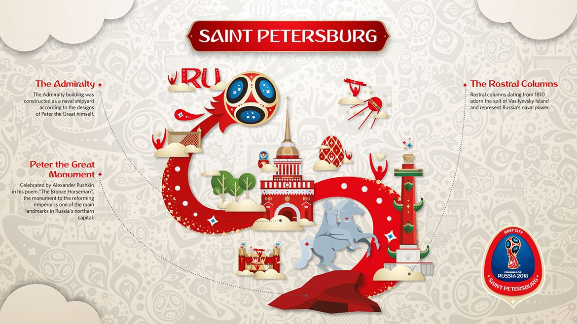 World cup russia host cities Saint Petersburg
