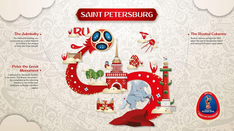 World cup russia host cities Saint Petersburg